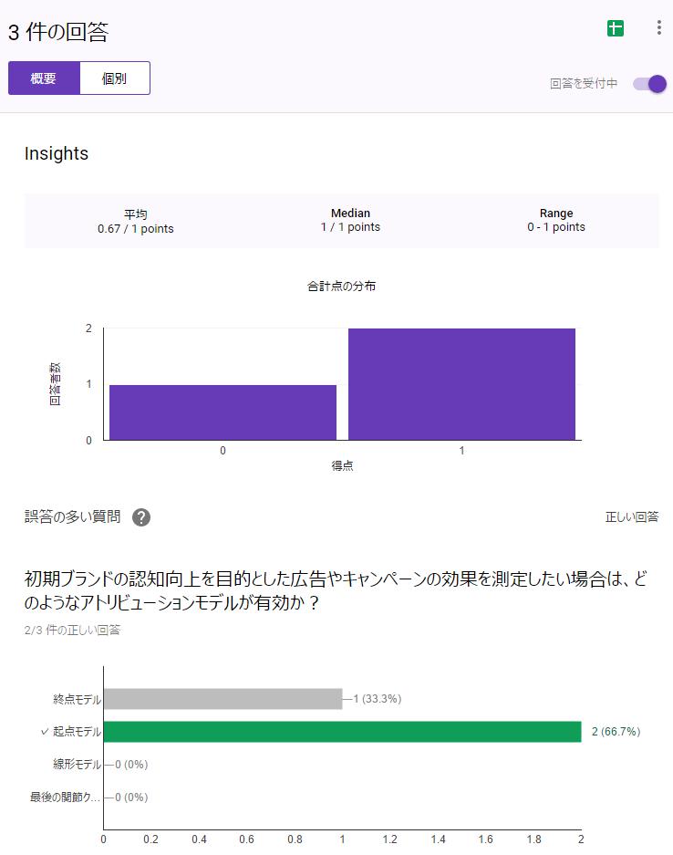 Googleフォームで集計したデータは自動で集計
